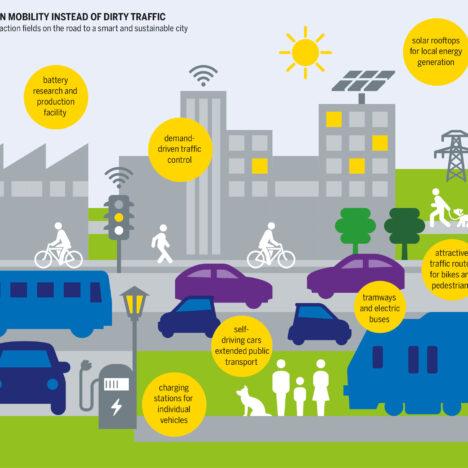 Auto elettrica, futuro dietro l'angolo